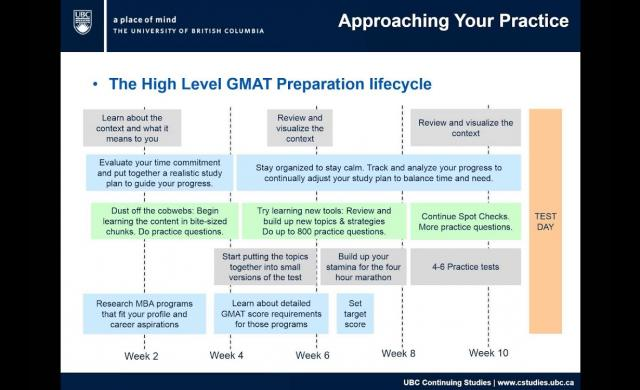 Embedded thumbnail for Tips for the GMAT video from alum